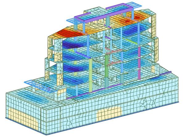 FEM Modeling And Analysis